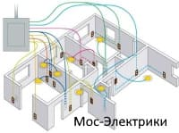 zamena-ehlektriki-v-kvartire